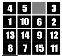 Puzzle cu 15 numere